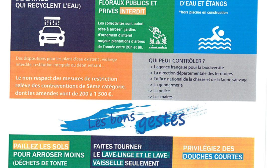 Sécheresse dans le Loir-et-Cher ; Mesures de restriction de l'eau & conseils